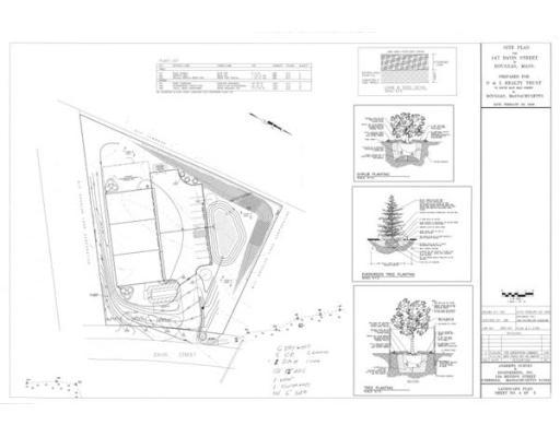 Land for Sale at 147 Davis Street Douglas, 01516 United States