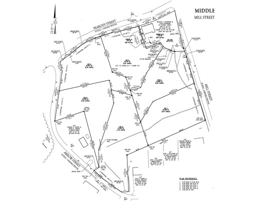 Land for Sale at Mill Middleton, 01949 United States