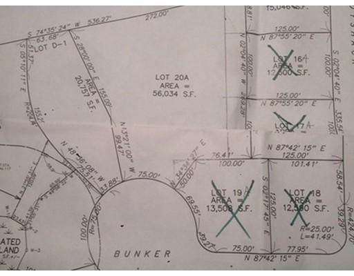 独户住宅 为 销售 在 34 Bunker lane 34 Bunker lane Chicopee, 马萨诸塞州 01020 美国