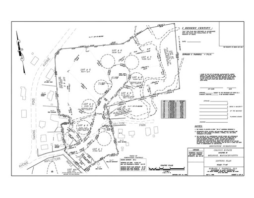 Land for Sale at Address Not Available Melrose, Massachusetts 02176 United States