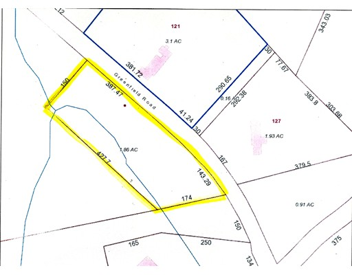 Land for Sale at Greenfield Road Montague, 01351 United States