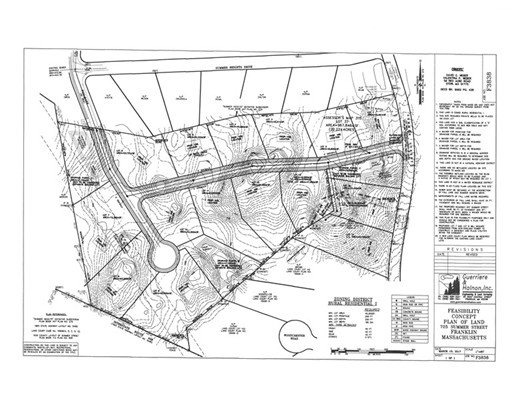 Land for Sale at 725 Summer Street 725 Summer Street Franklin, Massachusetts 02038 United States