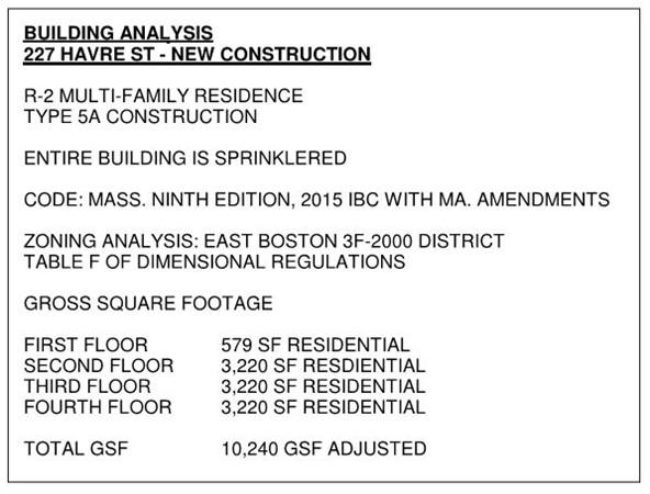 227 Havre St, Boston, MA, 02128, Boston Home For Sale