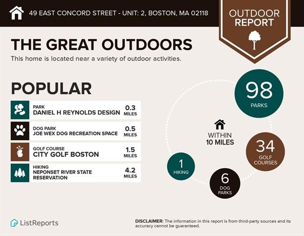 49 East Concord Street Boston MA 02118