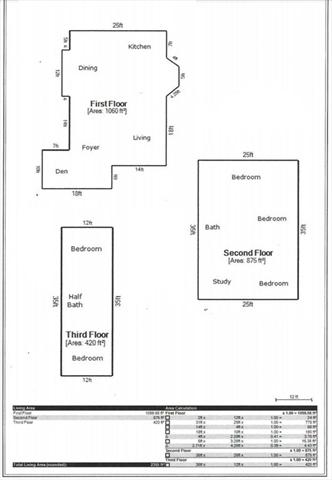 125 Redington Street Swampscott MA 01907