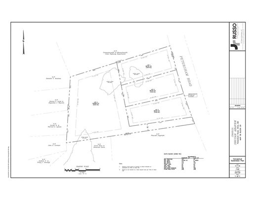 Property for sale at 00 Petersham Rd, Athol,  Massachusetts 01331