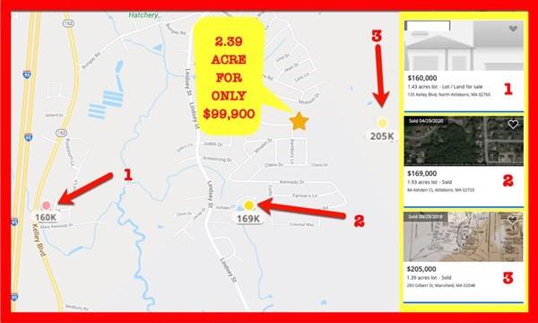 178 Horace Darling Drive North Attleboro MA 02760