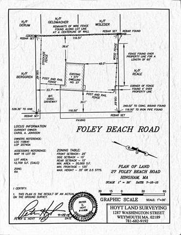 27 Foley Beach Road Hingham MA 02043