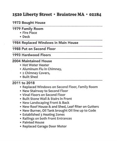 1520 Liberty Braintree MA 02184