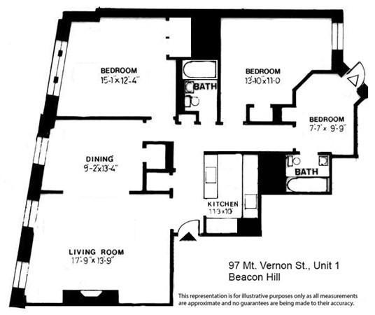97 Mount Vernon Boston MA 02108