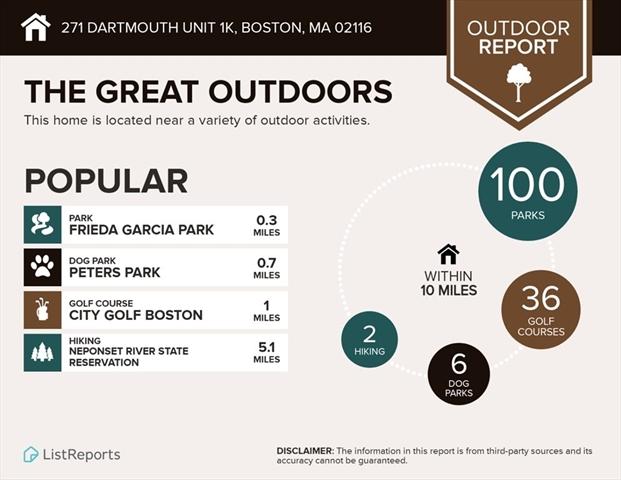 271 Dartmouth Boston MA 02116