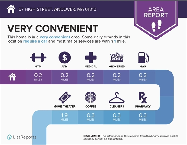 57 High Street Andover MA 01810